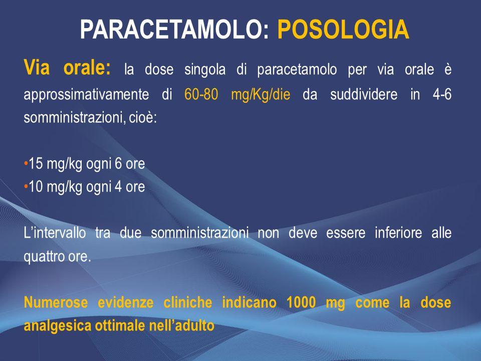 PARACETAMOLO: POSOLOGIA