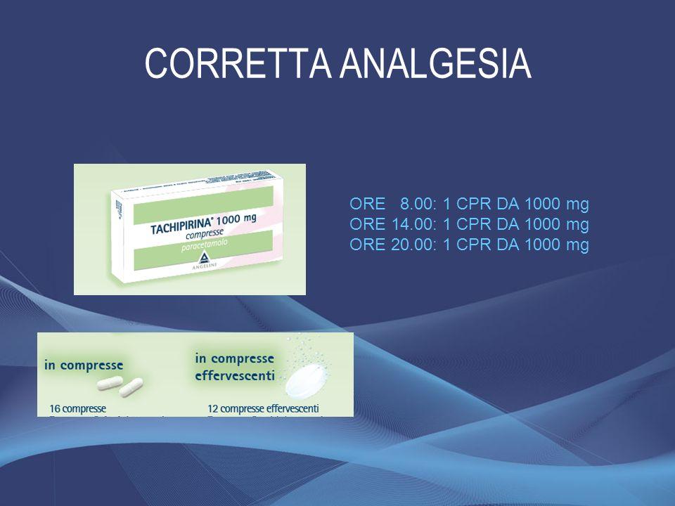 CORRETTA ANALGESIA ORE 8.00: 1 CPR DA 1000 mg