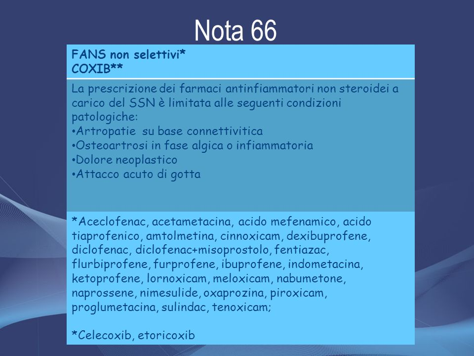Nota 66 FANS non selettivi* COXIB**