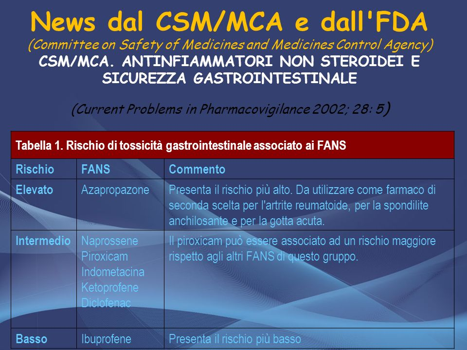 News dal CSM/MCA e dall FDA (Committee on Safety of Medicines and Medicines Control Agency) CSM/MCA. ANTINFIAMMATORI NON STEROIDEI E SICUREZZA GASTROINTESTINALE (Current Problems in Pharmacovigilance 2002; 28: 5)