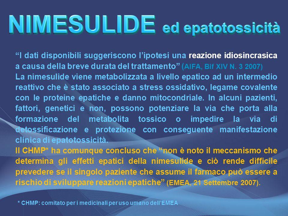 NIMESULIDE ed epatotossicità