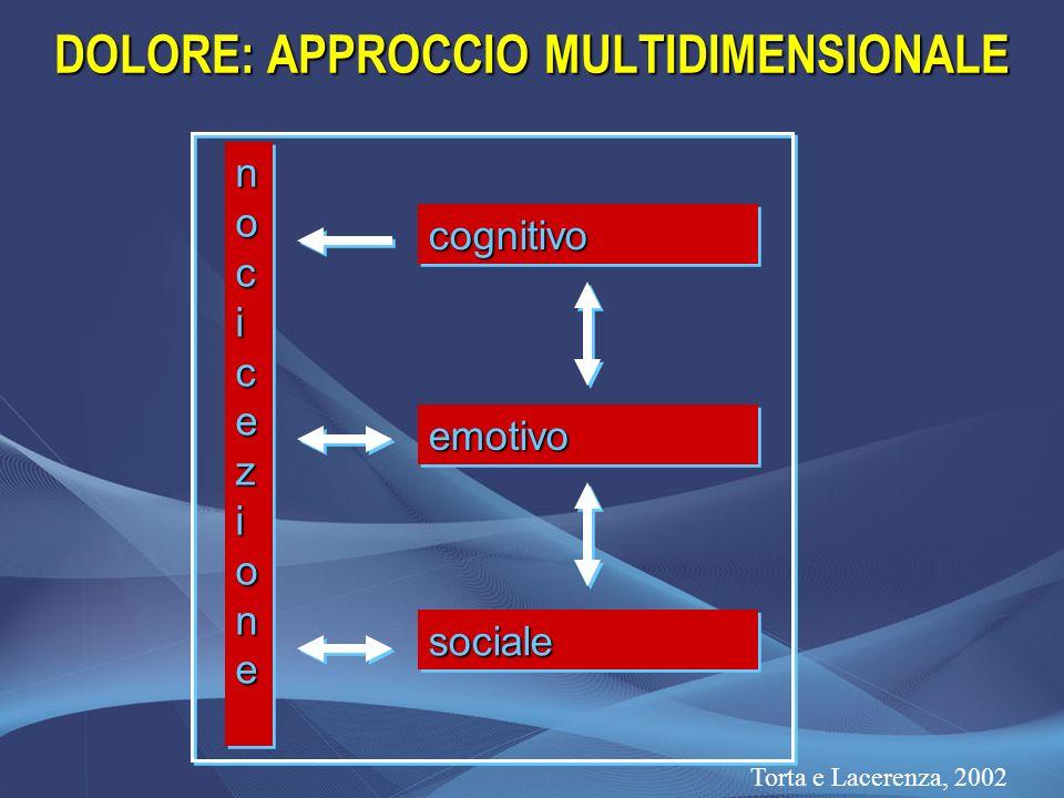 DOLORE: approccio multidimensionale