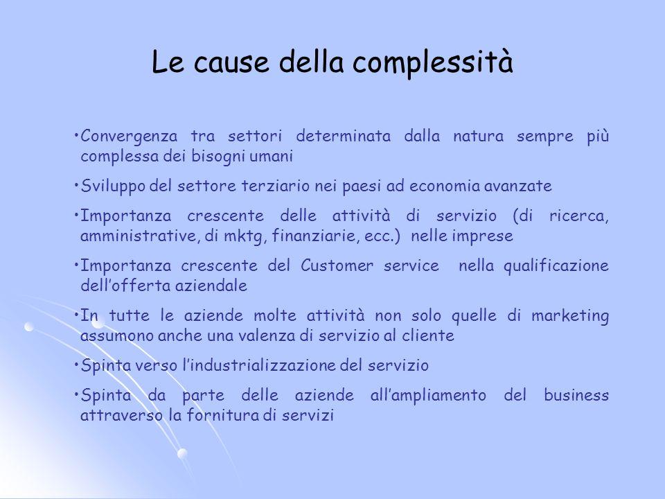 Le cause della complessità