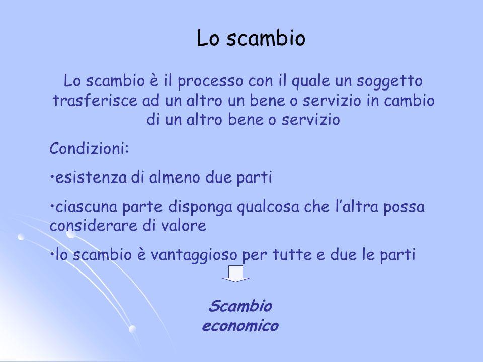 Lo scambio Lo scambio è il processo con il quale un soggetto trasferisce ad un altro un bene o servizio in cambio di un altro bene o servizio.