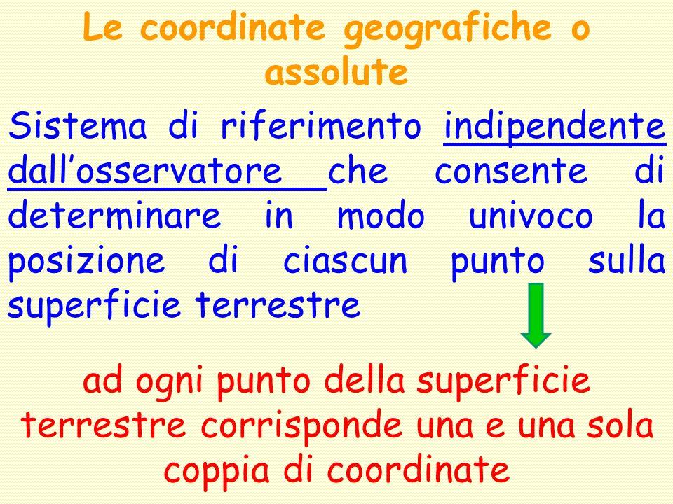 Le coordinate geografiche o assolute