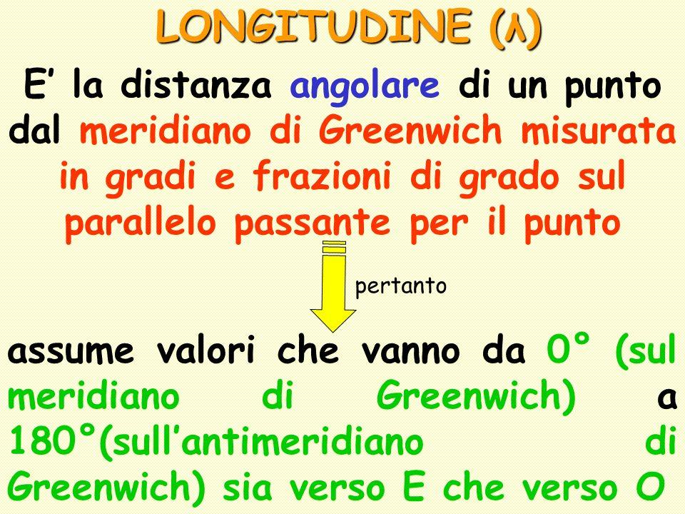 LONGITUDINE (λ)