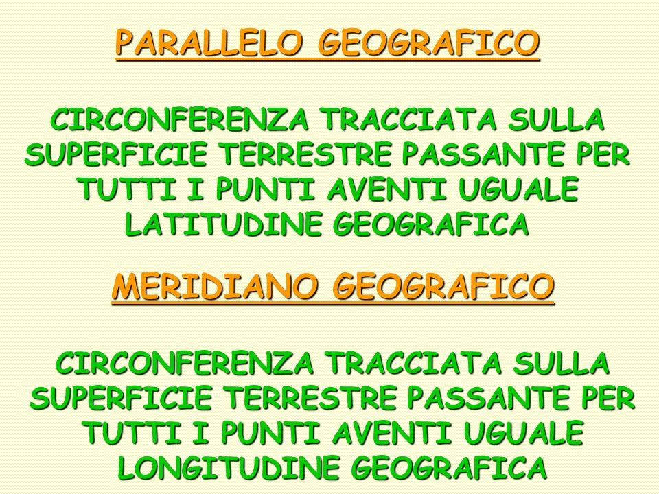 PARALLELO GEOGRAFICO MERIDIANO GEOGRAFICO