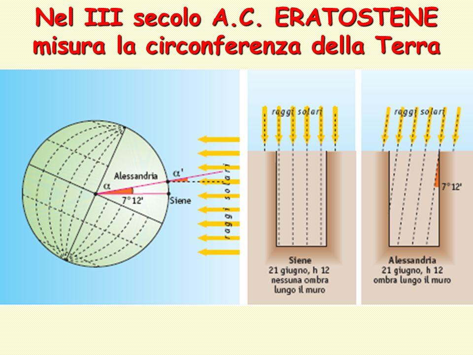 Nel III secolo A.C. ERATOSTENE misura la circonferenza della Terra