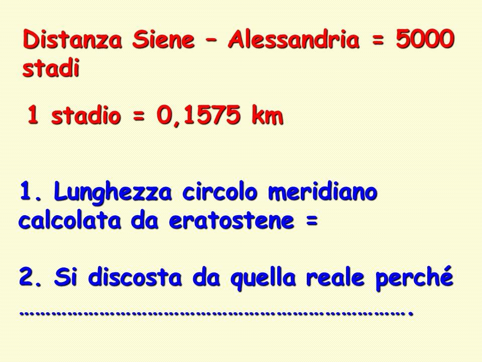 Distanza Siene – Alessandria = 5000 stadi