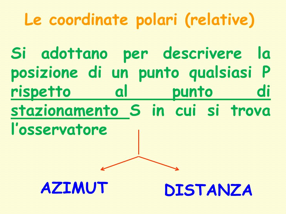 Le coordinate polari (relative)