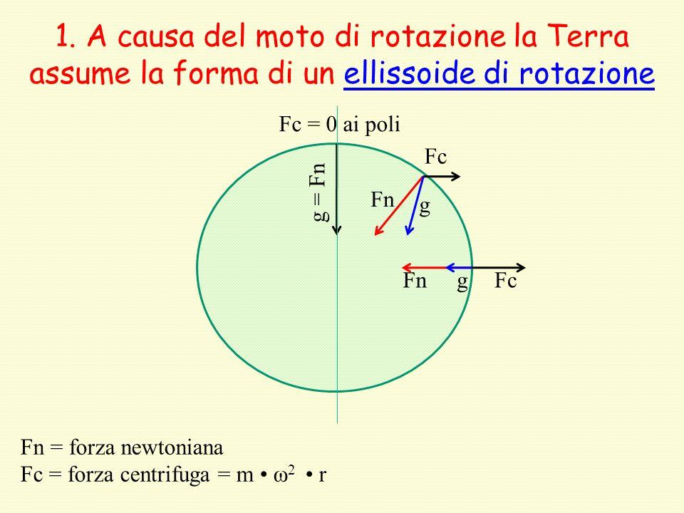 1. A causa del moto di rotazione la Terra assume la forma di un ellissoide di rotazione