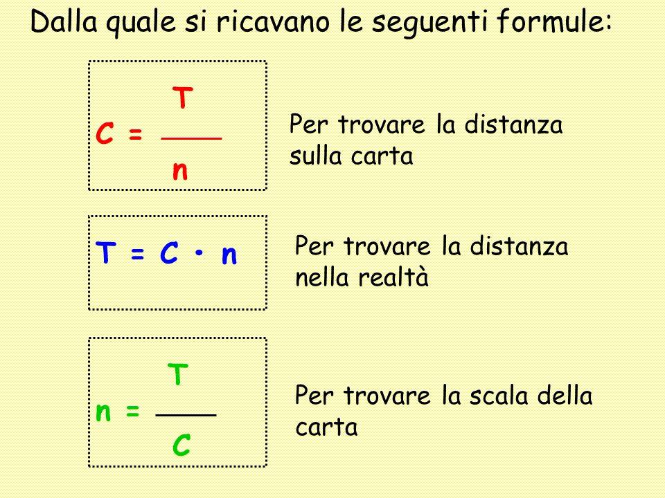 Dalla quale si ricavano le seguenti formule: