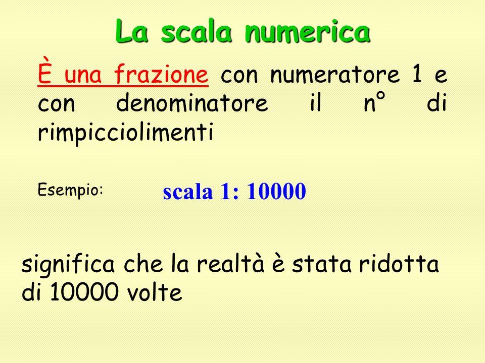 La scala numerica È una frazione con numeratore 1 e con denominatore il n° di rimpicciolimenti. scala 1: 10000.
