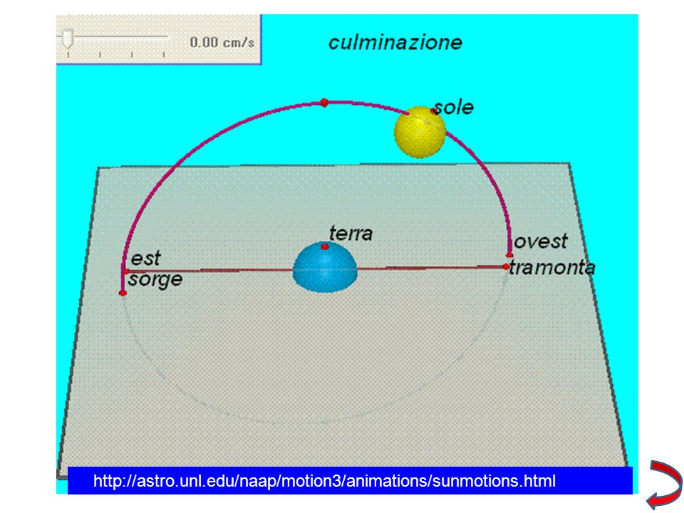 http://astro.unl.edu/naap/motion3/animations/sunmotions.html
