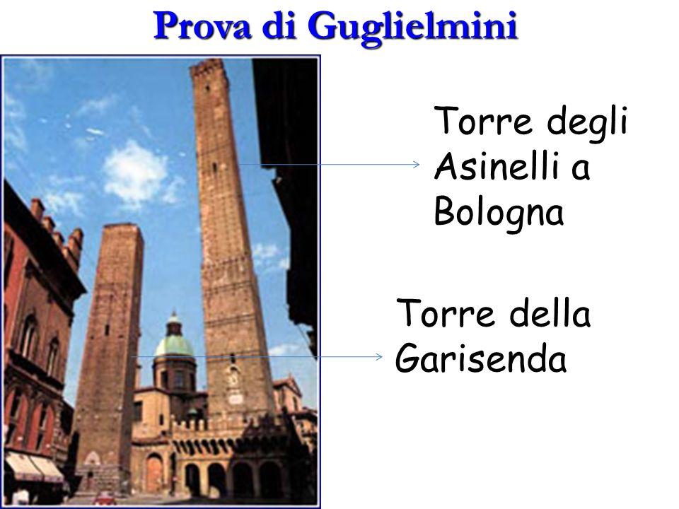 Prova di Guglielmini Torre degli Asinelli a Bologna