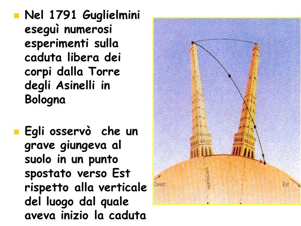 Nel 1791 Guglielmini eseguì numerosi esperimenti sulla caduta libera dei corpi dalla Torre degli Asinelli in Bologna