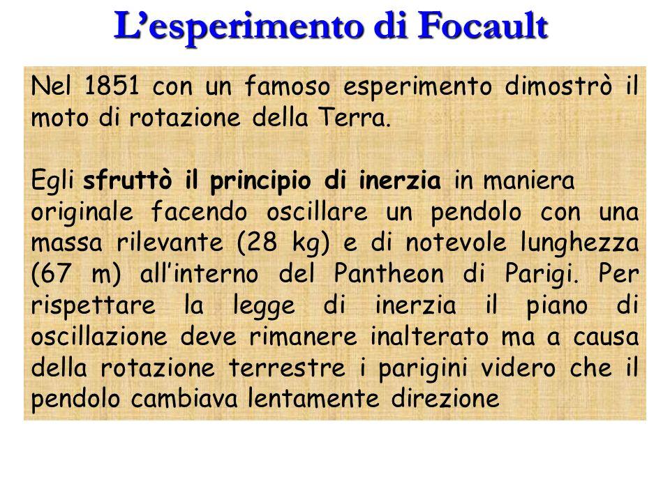 L'esperimento di Focault