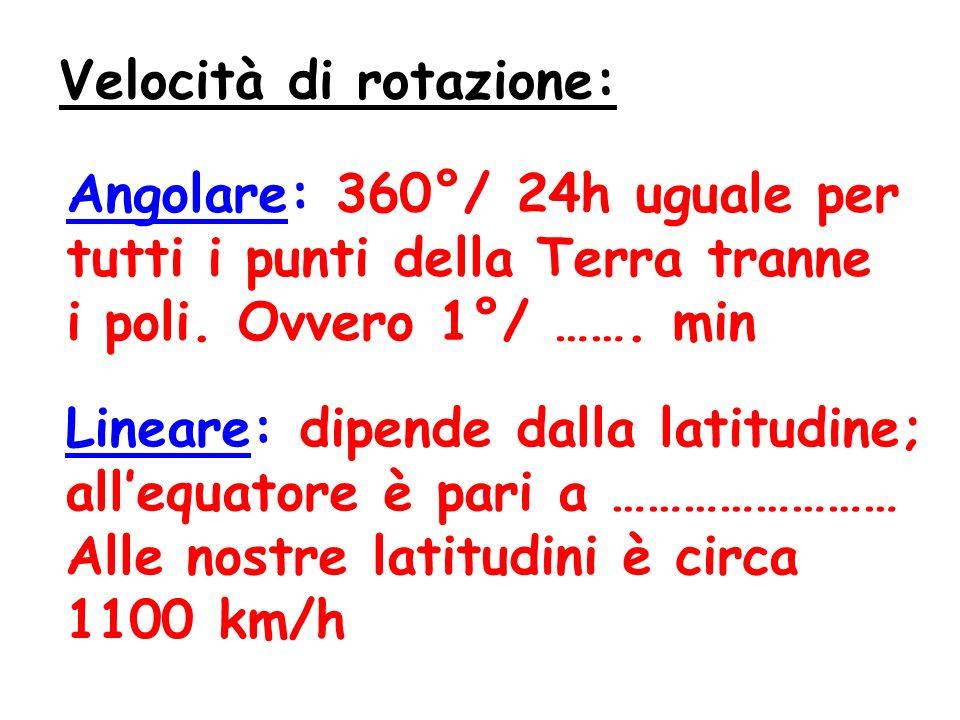 Velocità di rotazione: