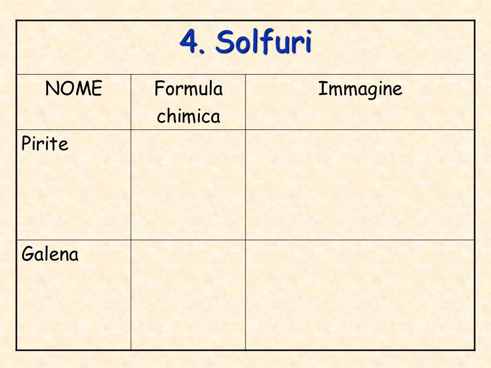 4. Solfuri NOME Formula chimica Immagine Pirite Galena