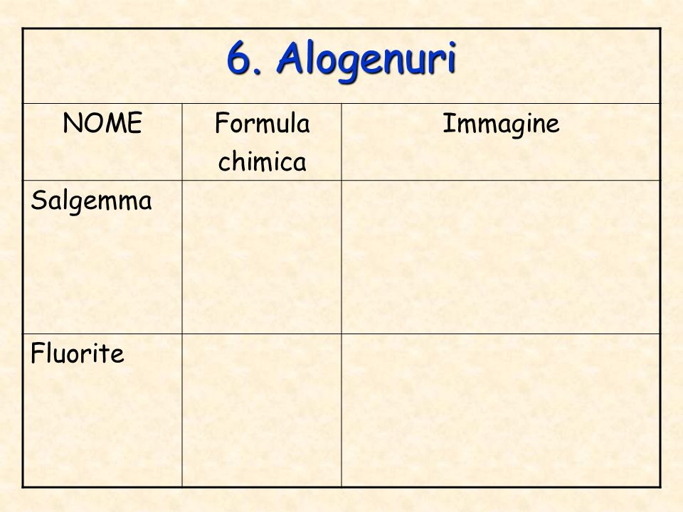 6. Alogenuri NOME Formula chimica Immagine Salgemma Fluorite