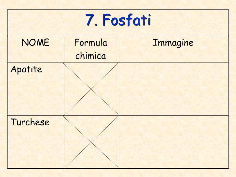 7. Fosfati NOME Formula chimica Immagine Apatite Turchese