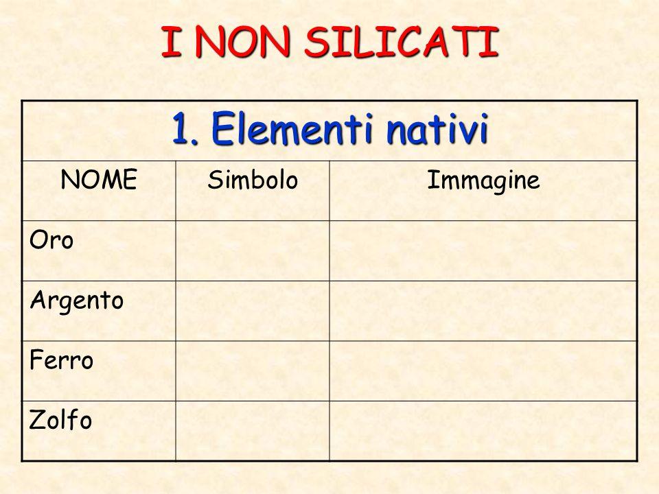 I NON SILICATI 1. Elementi nativi NOME Simbolo Immagine Oro Argento