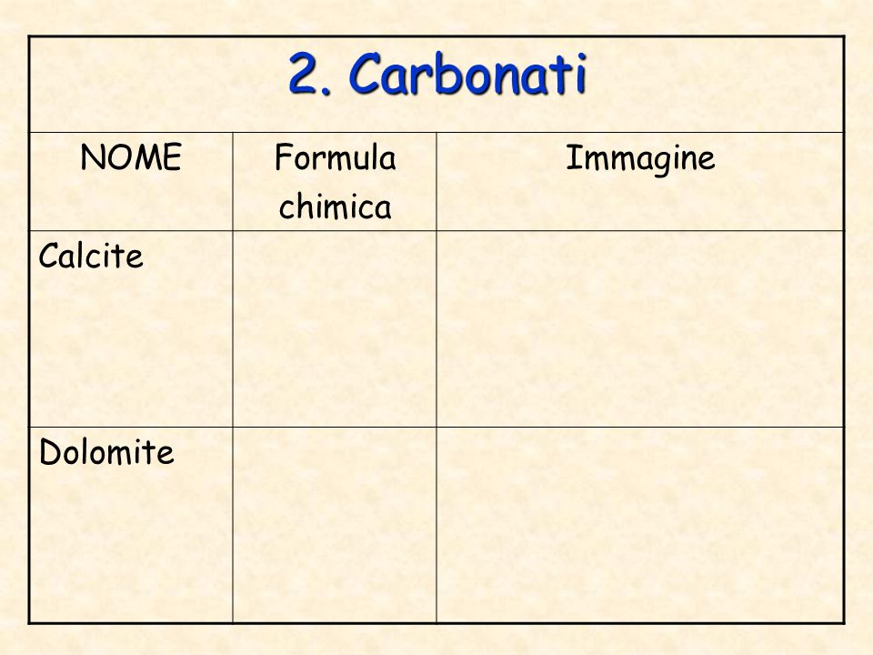 2. Carbonati NOME Formula chimica Immagine Calcite Dolomite