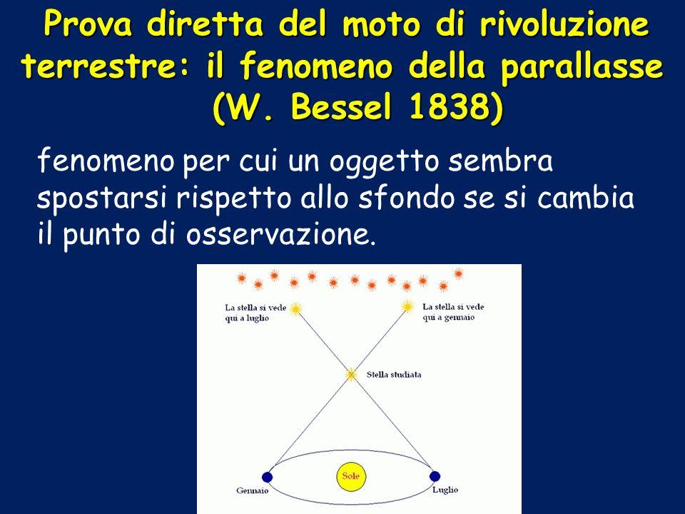 Prova diretta del moto di rivoluzione terrestre: il fenomeno della parallasse (W. Bessel 1838)