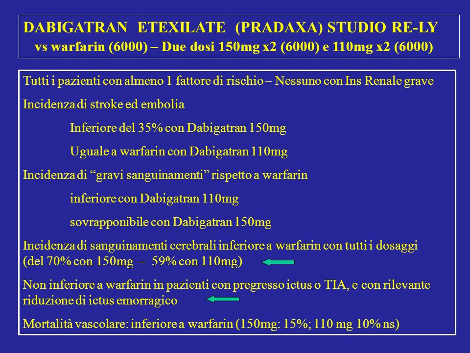 DABIGATRAN ETEXILATE (PRADAXA) STUDIO RE-LY