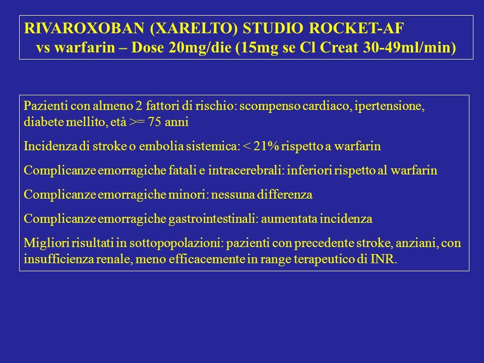 RIVAROXOBAN (XARELTO) STUDIO ROCKET-AF