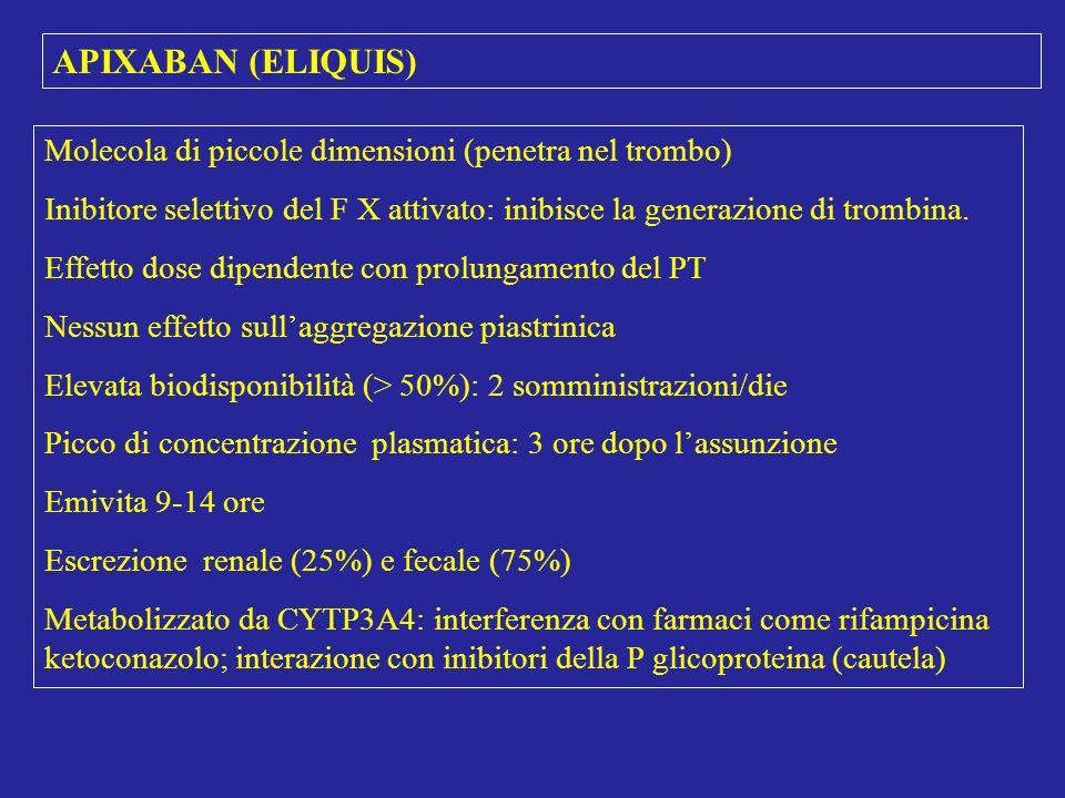 APIXABAN (ELIQUIS) Molecola di piccole dimensioni (penetra nel trombo)