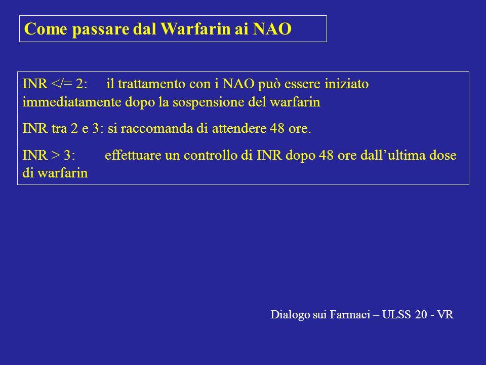 Come passare dal Warfarin ai NAO
