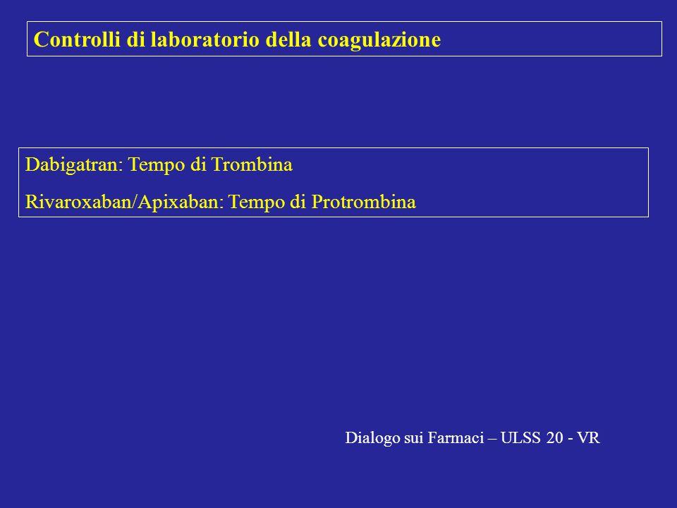 Controlli di laboratorio della coagulazione