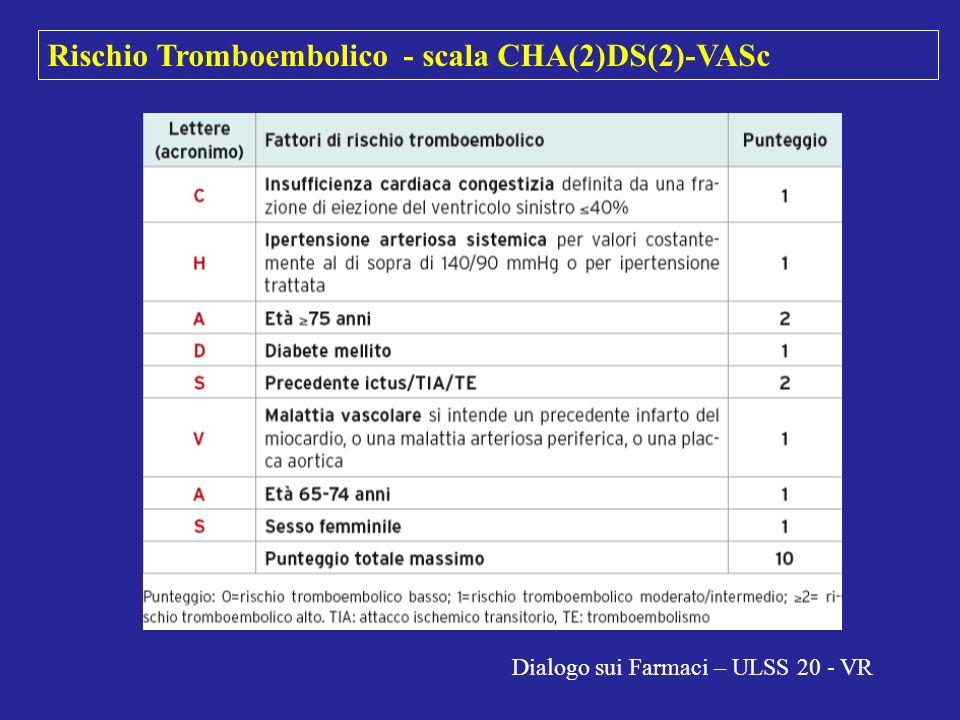 Rischio Tromboembolico - scala CHA(2)DS(2)-VASc