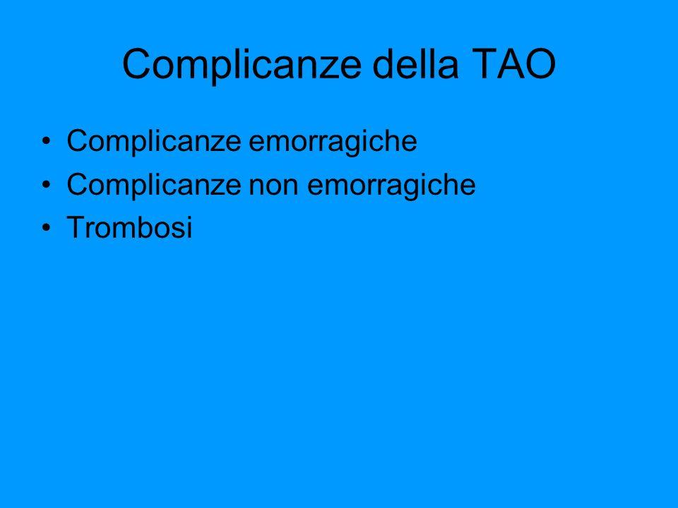 Complicanze della TAO Complicanze emorragiche