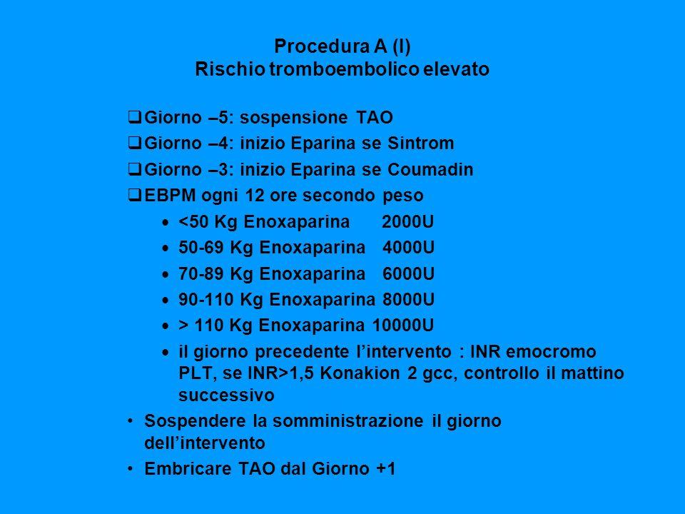 Procedura A (I) Rischio tromboembolico elevato