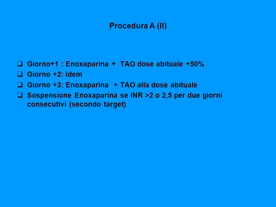 Procedura A (II) Giorno+1 : Enoxaparina + TAO dose abituale +50%