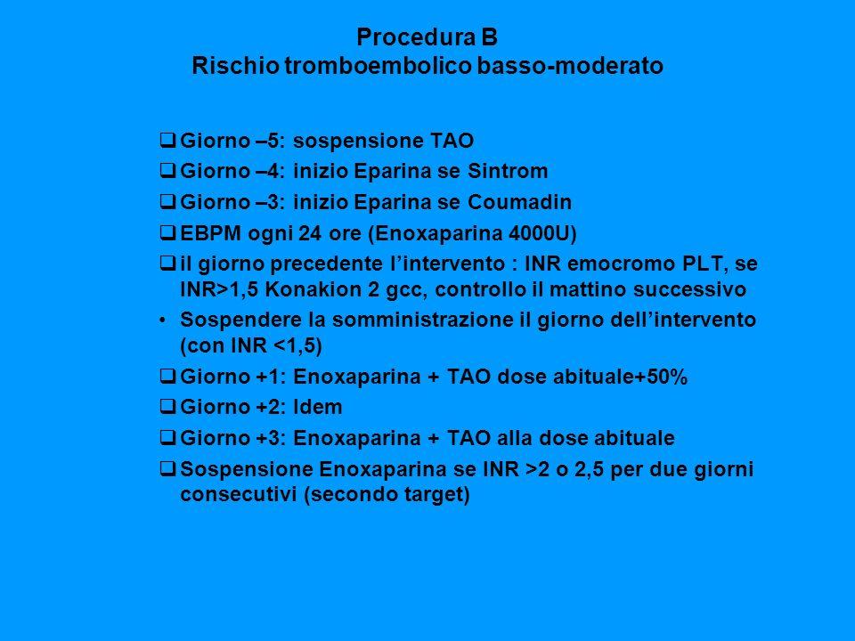 Procedura B Rischio tromboembolico basso-moderato