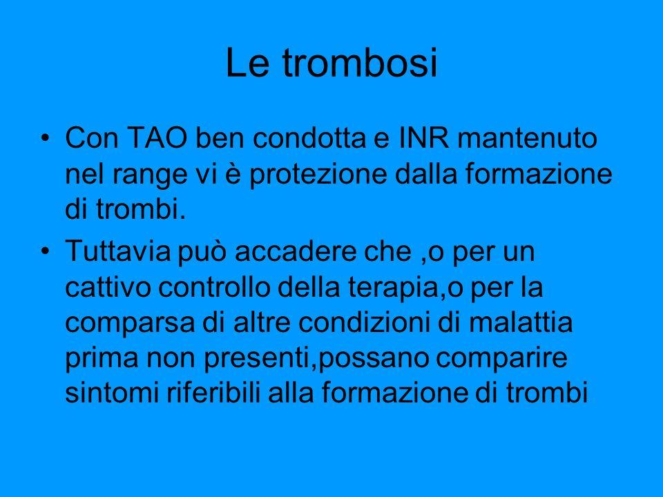 Le trombosi Con TAO ben condotta e INR mantenuto nel range vi è protezione dalla formazione di trombi.