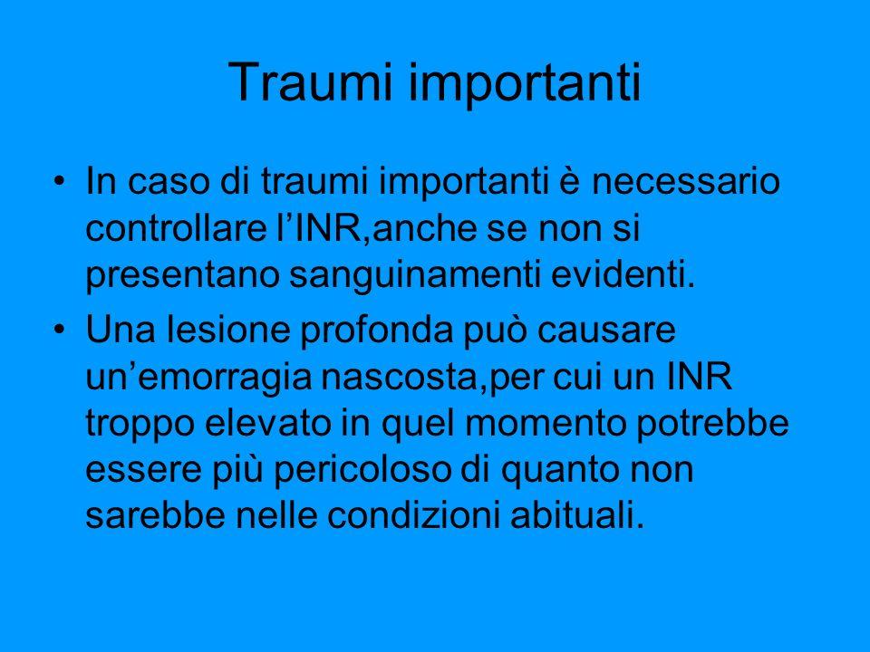 Traumi importanti In caso di traumi importanti è necessario controllare l'INR,anche se non si presentano sanguinamenti evidenti.