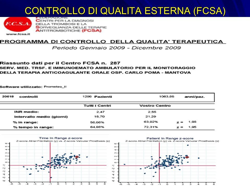 CONTROLLO DI QUALITA ESTERNA (FCSA)