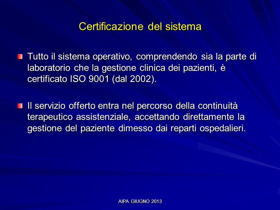 Certificazione del sistema
