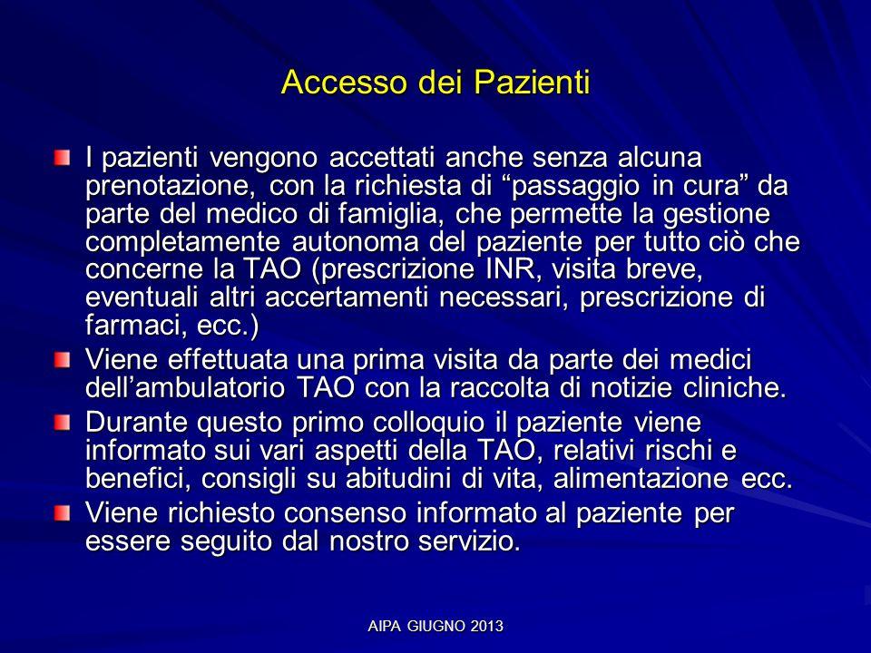 Accesso dei Pazienti
