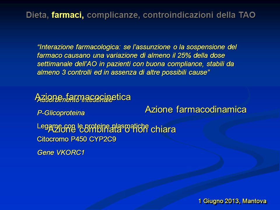 Azione farmacocinetica Azione farmacodinamica