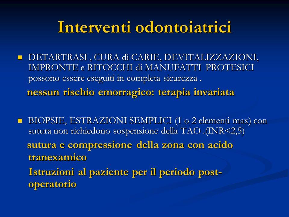 Interventi odontoiatrici