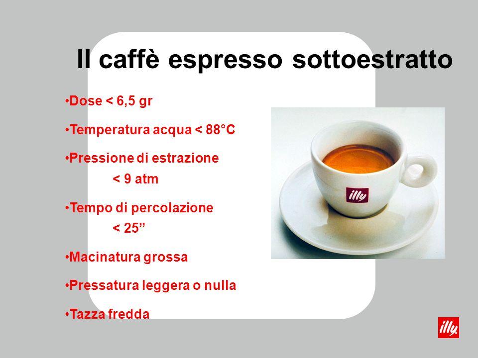 Il caffè espresso sottoestratto