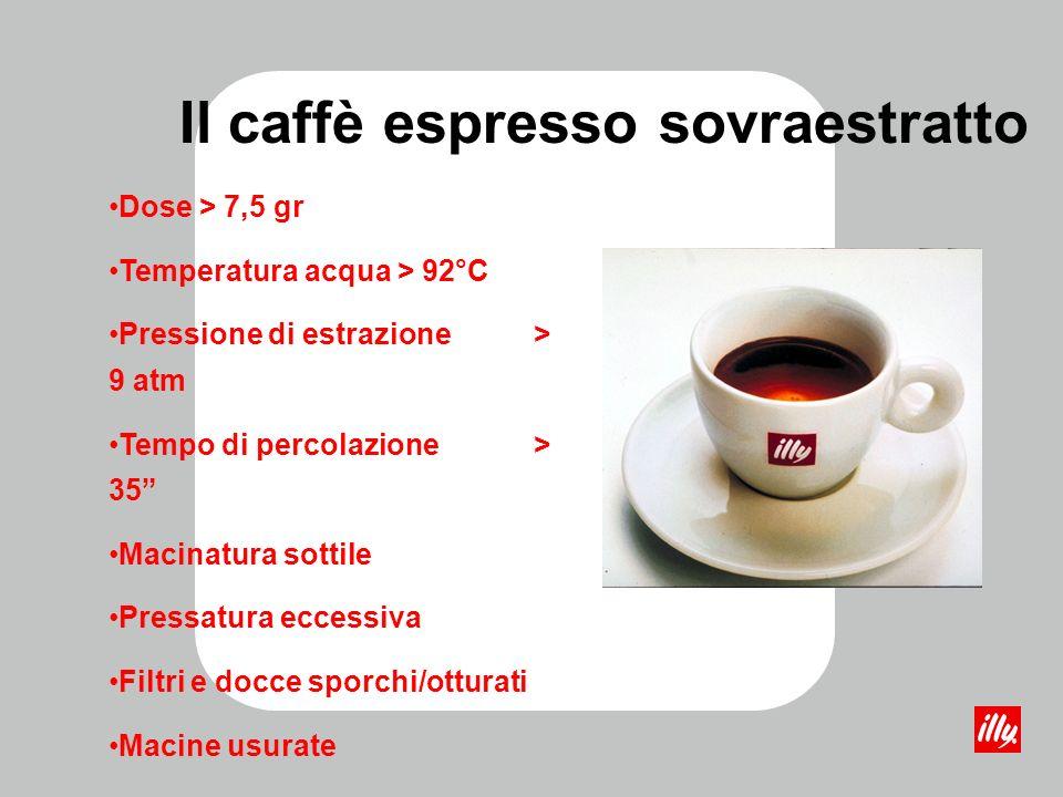 Il caffè espresso sovraestratto