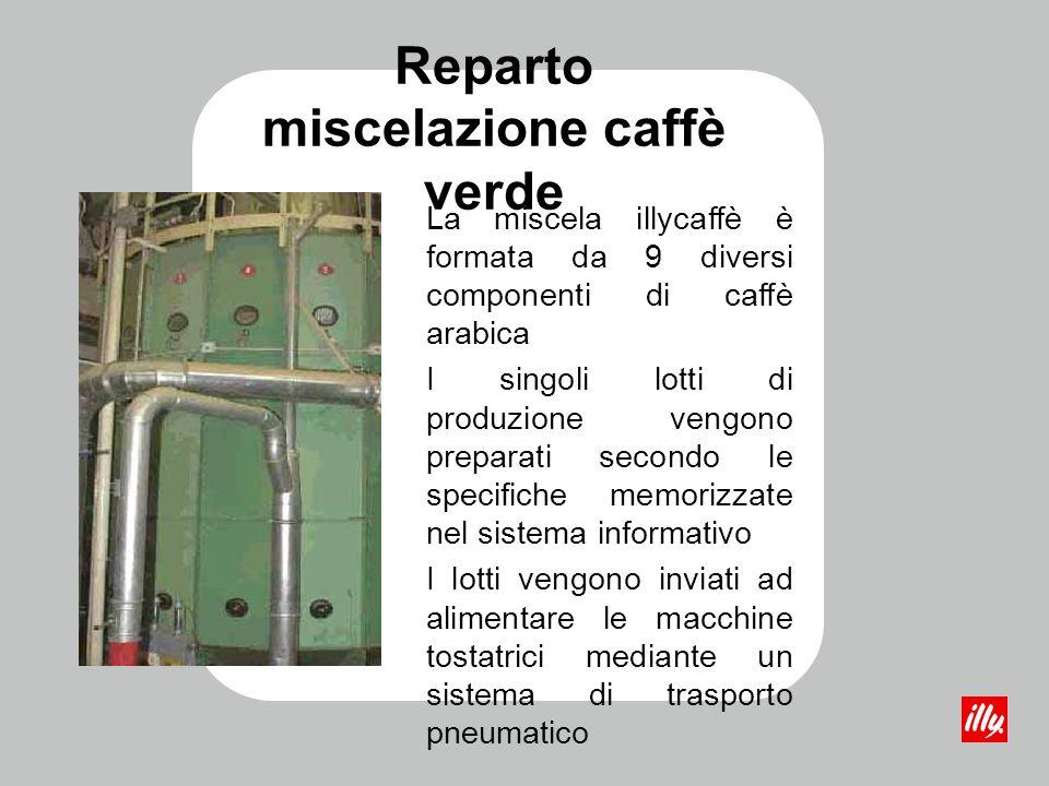 Reparto miscelazione caffè verde