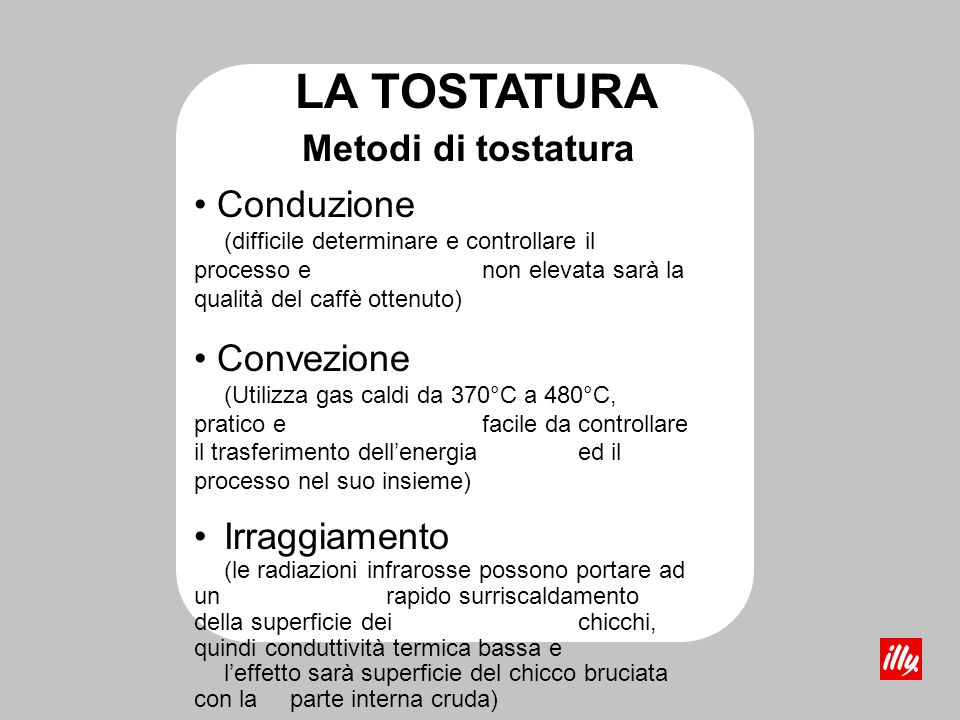 LA TOSTATURA Metodi di tostatura