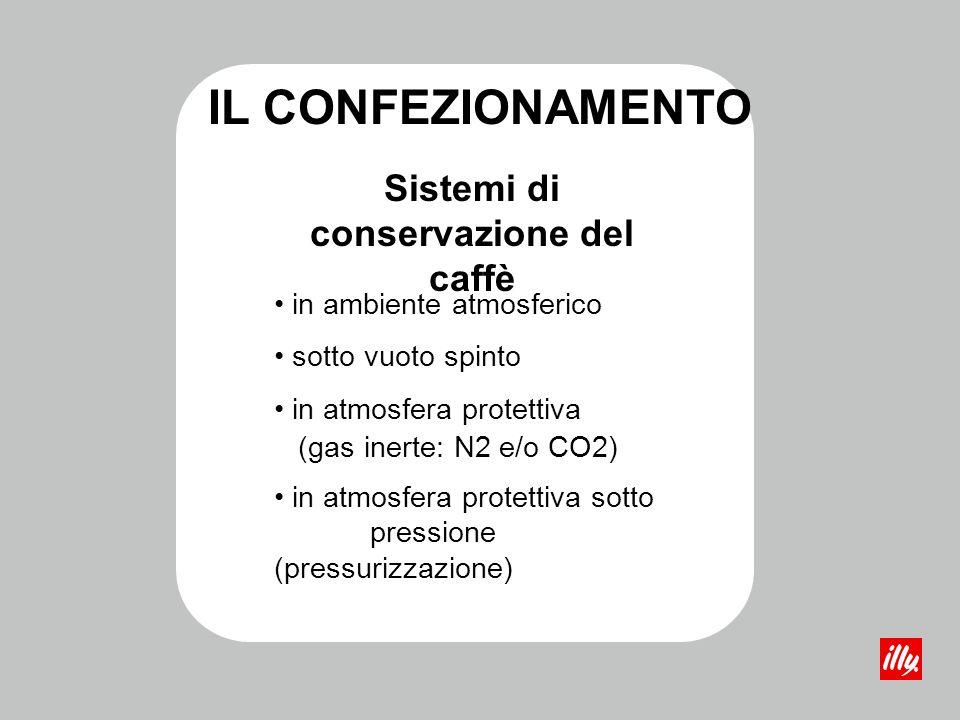 Sistemi di conservazione del caffè